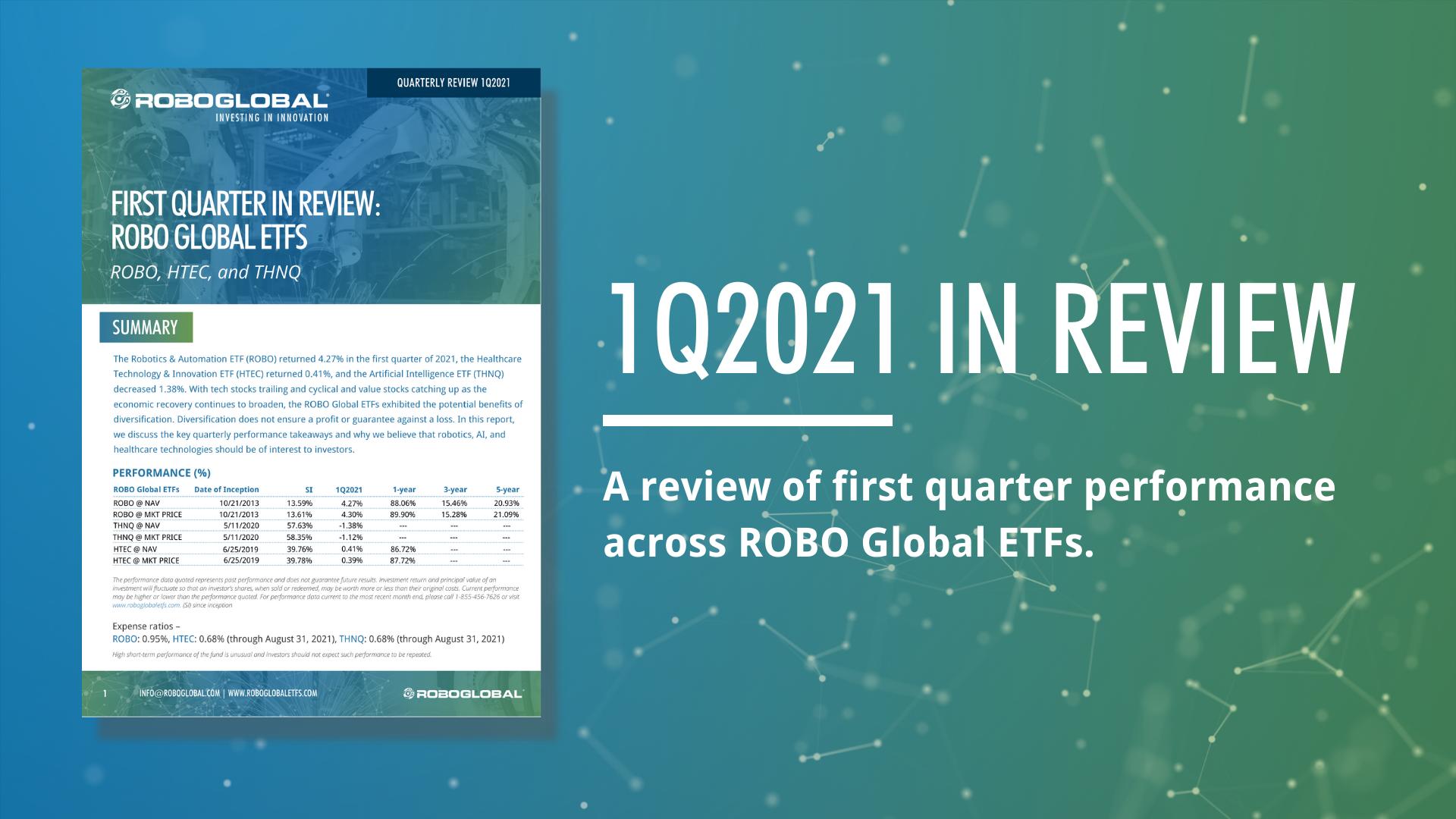 Q1 2021 Performance Report: ROBO Global ETFs