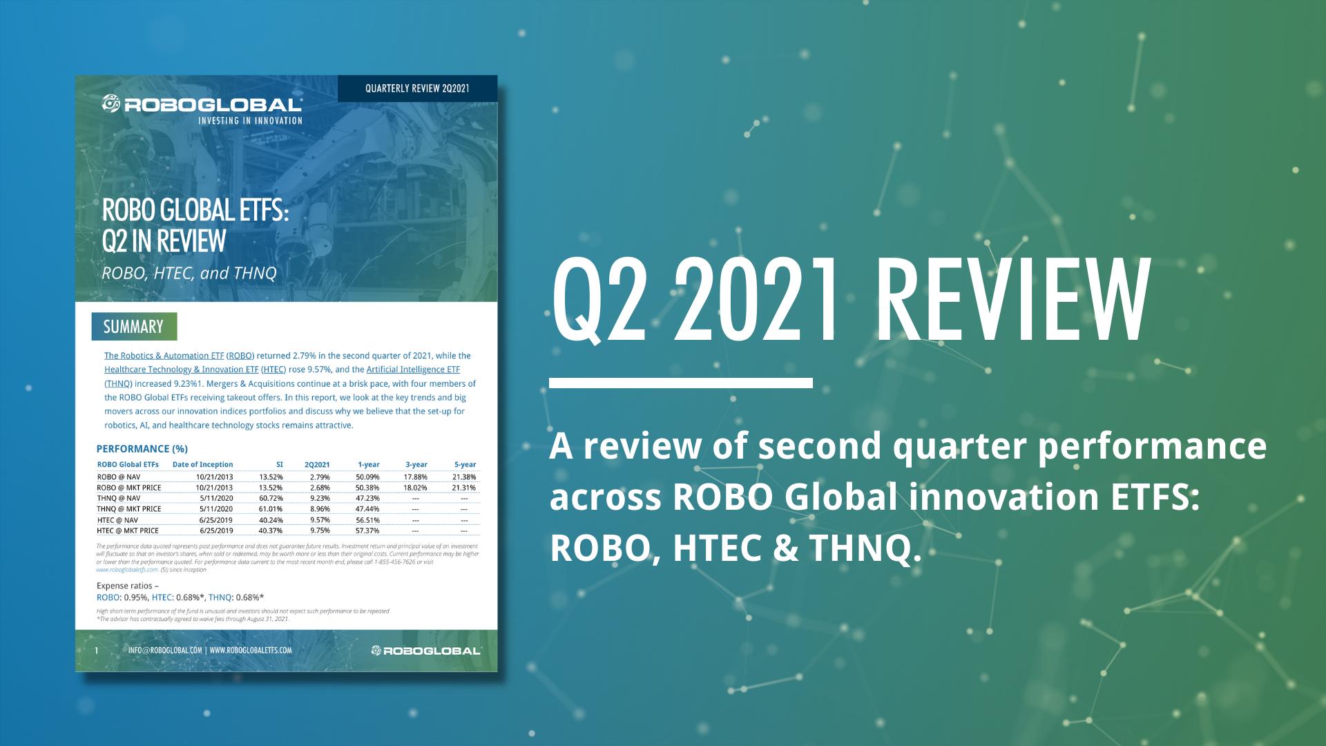 ROBO Global ETFs: Q2 2021 in Review